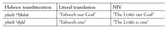 "Chart taken from the Kindle edition of ""Deuteronomy"" (NIVAC), Zondervan, 2012."