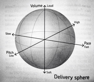 """Delivery Sphere"" (p. 104)"